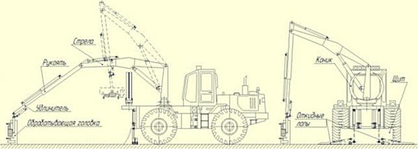 Схема устройства харвестера