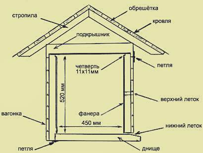 Схема простого улья фото